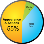 brand-talks-chart-jane-lee